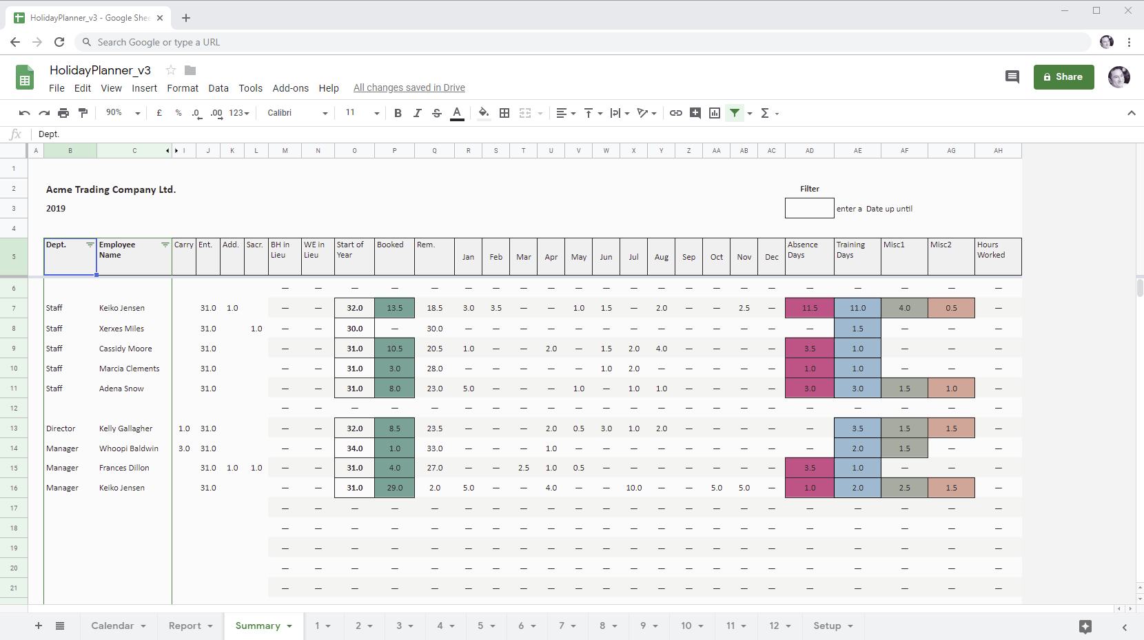 Holiday Planner Google Sheets Summary Worksheet Screen Shot